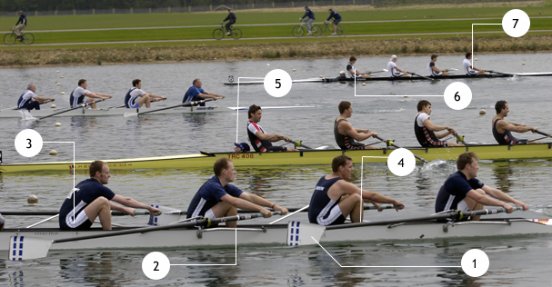 Basics of Rowing