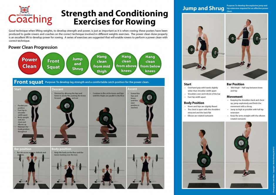 New Strength and Conditioning posters: available now ...