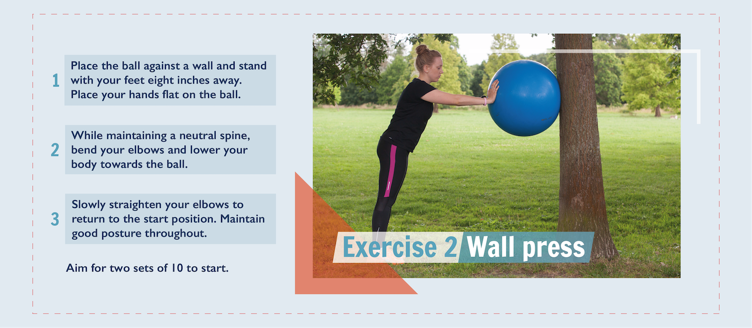 Exercise 2: Wall press. There is a photograph of a lady standing with her feet together, leaning on an exercise ball which is pressed against a tree. Step 1: Place the ball against a wall and stand with your feet eight inches away. Place your hands flat on the ball. Step 2: While maintaining a neutral spine, bend your elbows and lower your body towards the ball.Step 3: Slowly straighten your elbows to return to the start position. Maintain good posture throughout. Aim for two sets of 10 to start.