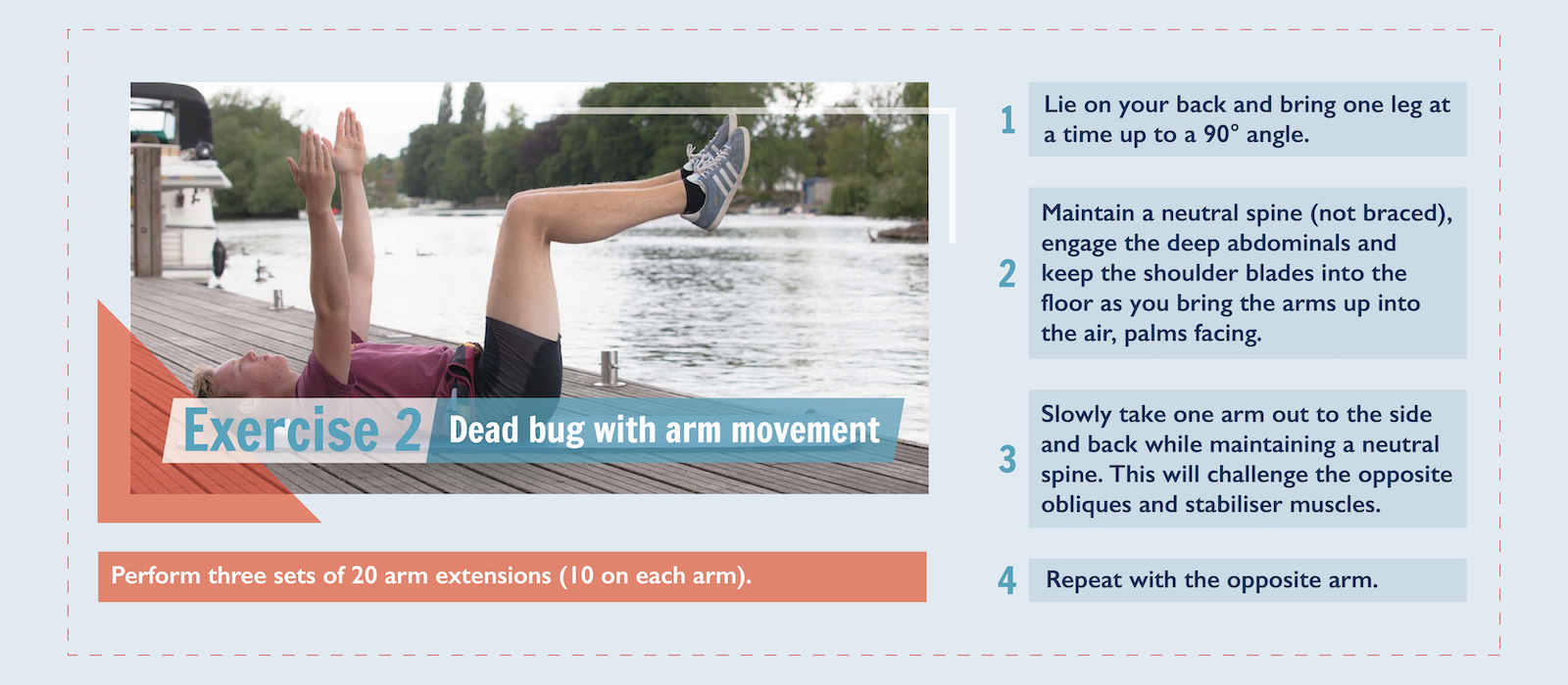 Exercise 2: A graphic explaining the dead bug position. There is a photograph of a man laying on a mat. His arms are raised pointing towards the sky and his legs are elevated and knees bent at a right angle. Step one: Lie on your back and bring one leg at a time up to a 90° angle. Step 2: Maintain a neutral spine (not braced), engage the deep abdominals and keep the shoulder blades into the floor as you bring the arms up into the air, palms facing. Step three: Slowly take one arm out to the side and back while maintaining a neutral spine. This will challenge the opposite obliques and stabiliser muscles. Step four: Repeat with the opposite arm. Perform three sets of 20 arm extensions (10 on each arm).