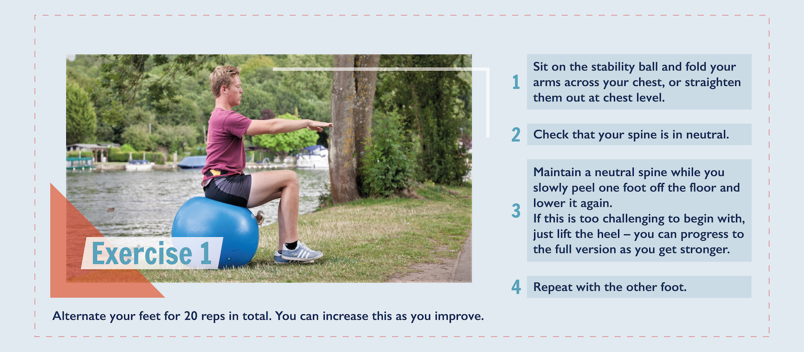 Exercise 1: A graphic explaining a pilates exercise. There is a photograph of a man sitting on an exercise ball. His point outwards horizontally, with the legs bent. One foot is touching the floor, and the other is slightly raised. Step 1: Sit on the stability ball and fold your arms across your chest, or straighten them out at chest level. Step 2: Check that your spine is in neutral. Step 3: Maintain a neutral spine while you slowly peel one foot off the floor and lower it again. If this is too challenging to begin with, just lift the heel – you can progress to the full version as you get stronger. Step 4: Repeat with the other foot. Alternate your feet for 20 reps in total. You can increase this as you improve.