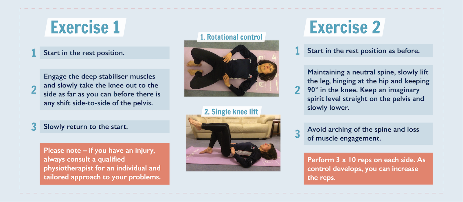 A graphic explaining how to perform two exercises; the rotational control and the single knee lift. Rotational control: A photograph of a lady lying on her back, knees bent and feet on the floor, pushing her knees outwards. Start in the rest position, engage the deep stabiliser muscles and slowly take the knee out to the side as far as you can before there is any shift side-to-side of the pelvis. Slowly return to the start. Please note – if you have an injury, always consult a qualified physiotherapist for an individual and tailored approach to your problems. The single knee lift: A photograph of a lady lying on her back, knees bent with one foot on the floor and the other facing outwards with her knee at a right angle. Start in the same position as before. Maintaining a neutral spine, slowly lift the leg, hinging at the hip and keeping 90° in the knee. Keep an imaginary spirit level straight on the pelvis and slowly lower. Avoid arching of the spine and loss of muscle engagement. Perform 3 x 10 reps on each side. As control develops, you can increase the reps.