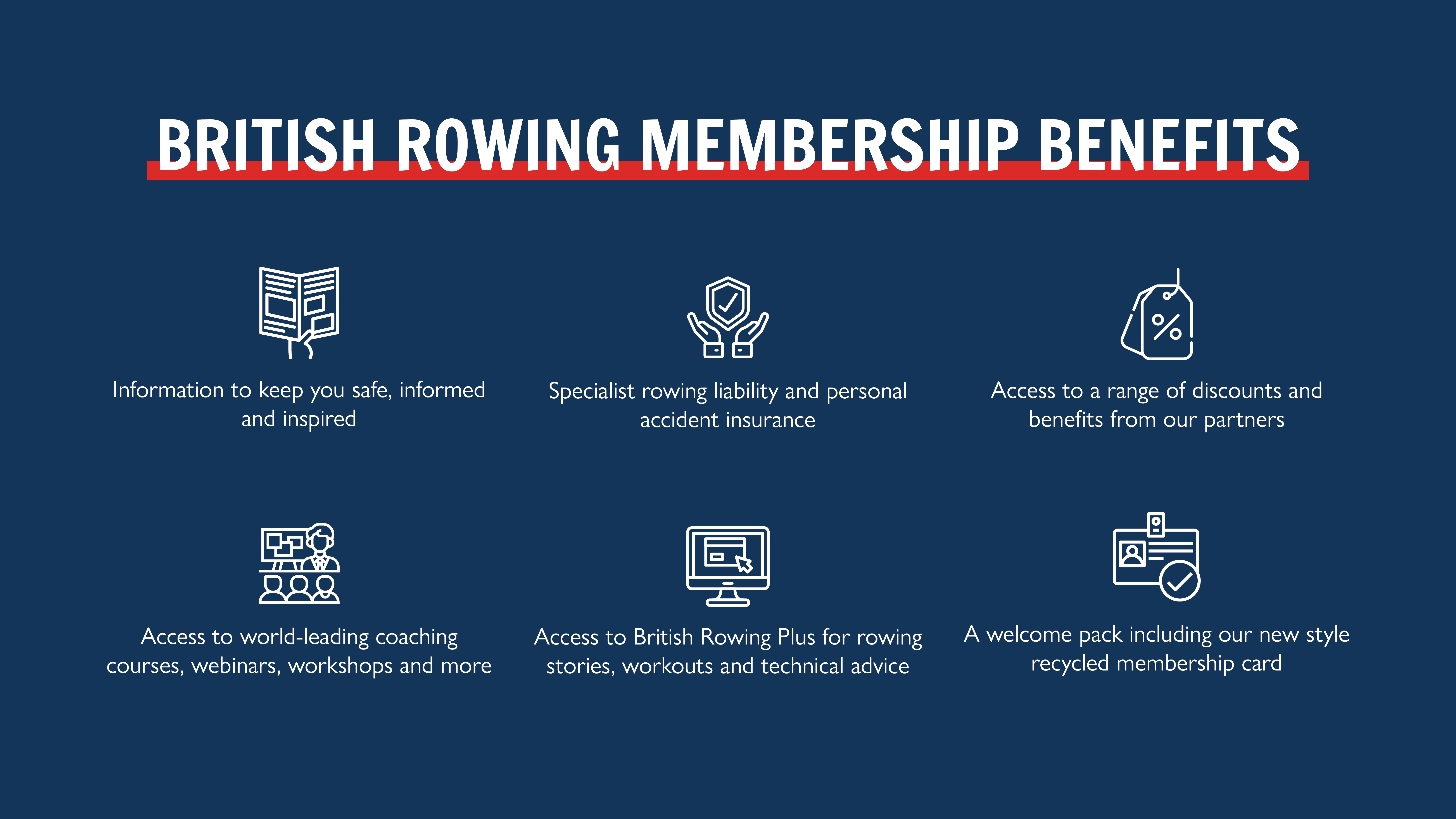 British rowing membership benefits - Benefit 1, information to keep you safe, informed and inspired. Benefit 2, specialist rowing liability and personal accident insurance. Benefit 3, access to a range of discounts and benefits from our partners. Benefit 4, access to world leading coaching courses, webinars, workshops and more. Benefit 5, access to British Rowing Plus for rowing stories, workouts and technical advice. Benefit 6, a welcome pack including our new style recycled membership card.